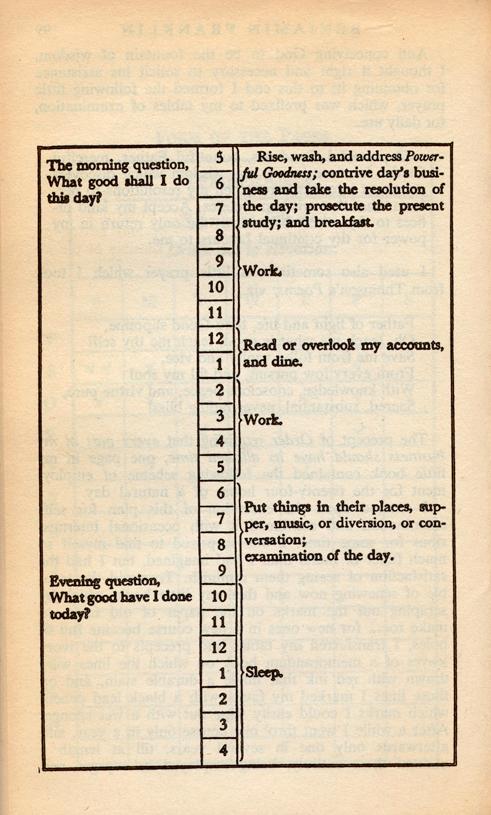 Benjamin Franklin's Schedule